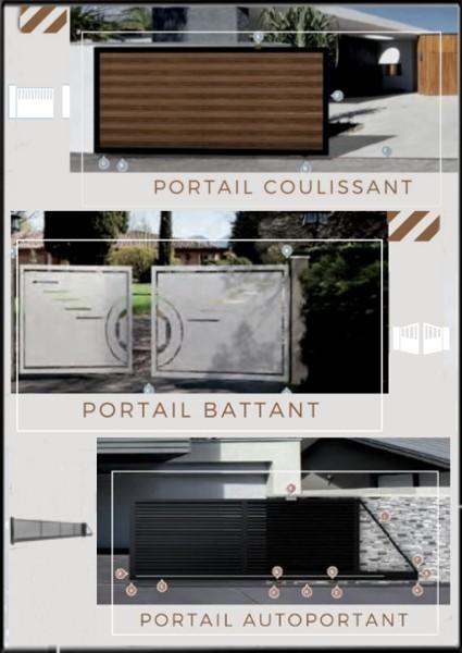 Nos gammes portails